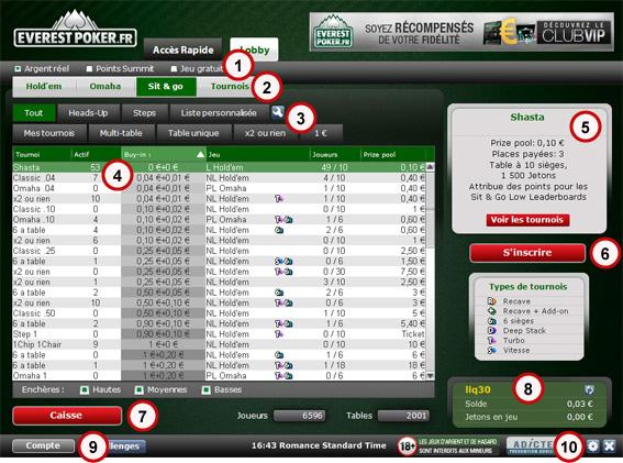 Poker : Jeu de poker gratuit en ligne avec Wam Poker Le tournoi de poker est une compétition du jeu de poker en ligne au même titre que le sit-and-go et le cash game.