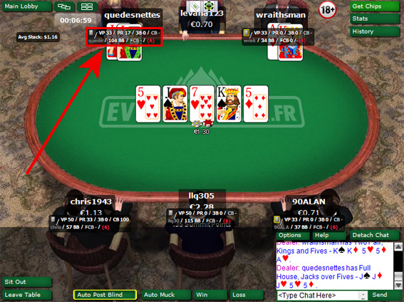 Telecharger tracker poker gratuit how to use a baccarat scoreboard