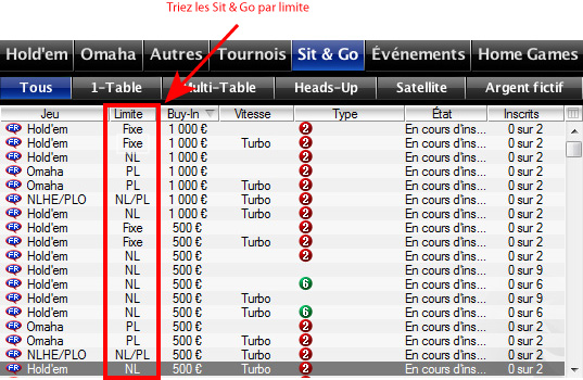 sit and go pokerstars limite