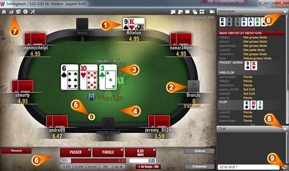 Table winamax comment utiliser les tables de poker winamax - Comment utiliser les couverts a table ...